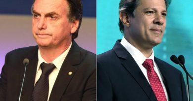 Datafolha mostra Bolsonaro com 59% e Haddad com 41% dos votos válidos